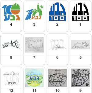 רשימת סמלים להצבעת סמל שנת ה-100